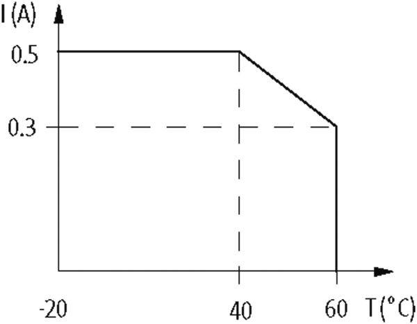 MIRO 6,2MM Optokopplermodul mit Trennfunktion