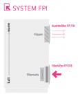 Filterlüfter System FPI