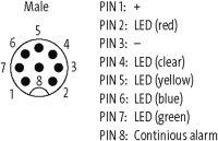 Signalsäule Modlight70 Pro bestückt mit LED-Modulen 4000-76705-5310000